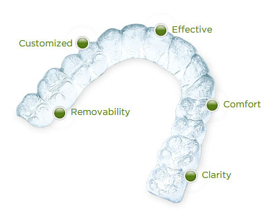 We are the experts of Invisalign in Canberra.